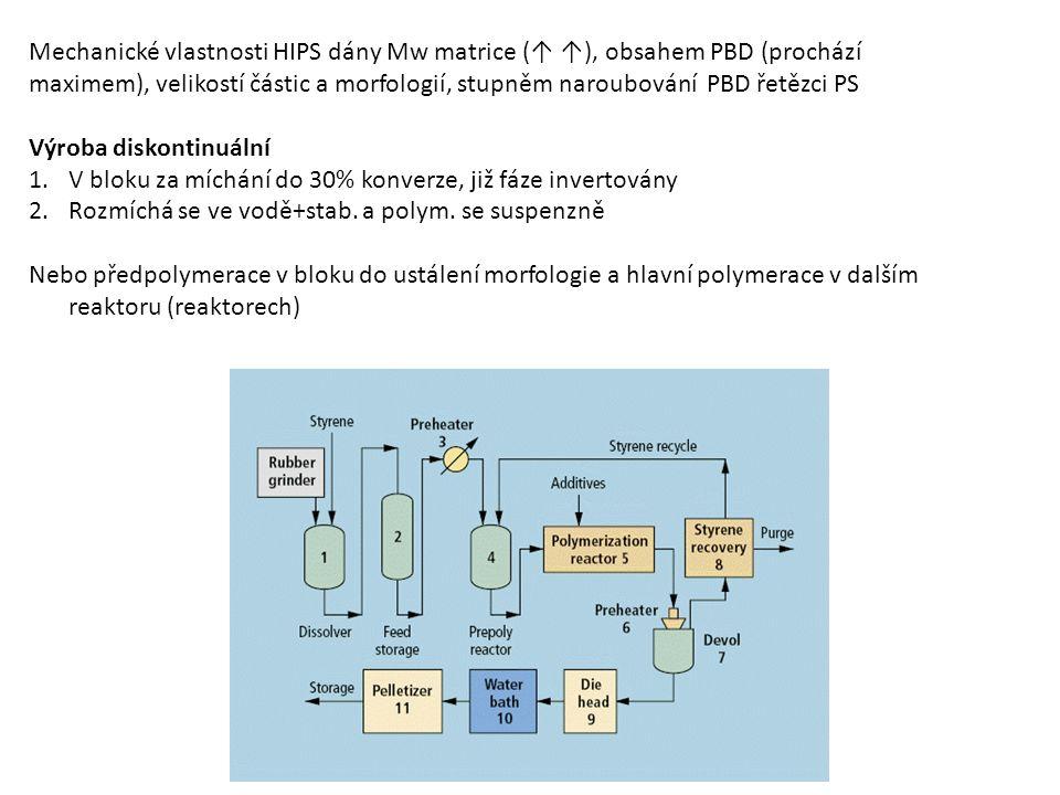 Mechanické vlastnosti HIPS dány Mw matrice (↑ ↑), obsahem PBD (prochází maximem), velikostí částic a morfologií, stupněm naroubování PBD řetězci PS Výroba diskontinuální 1.V bloku za míchání do 30% konverze, již fáze invertovány 2.Rozmíchá se ve vodě+stab.