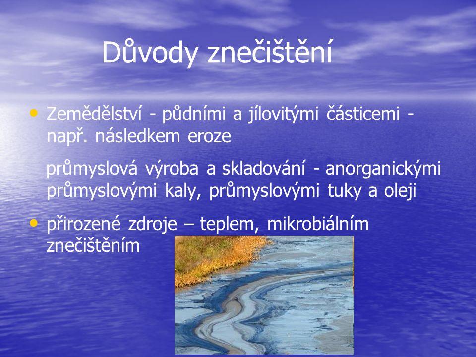Důvody znečištění Zemědělství - půdními a jílovitými částicemi - např.