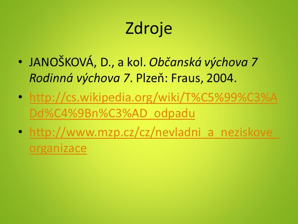 Zdroje JANOŠKOVÁ, D., a kol. Občanská výchova 7 Rodinná výchova 7.