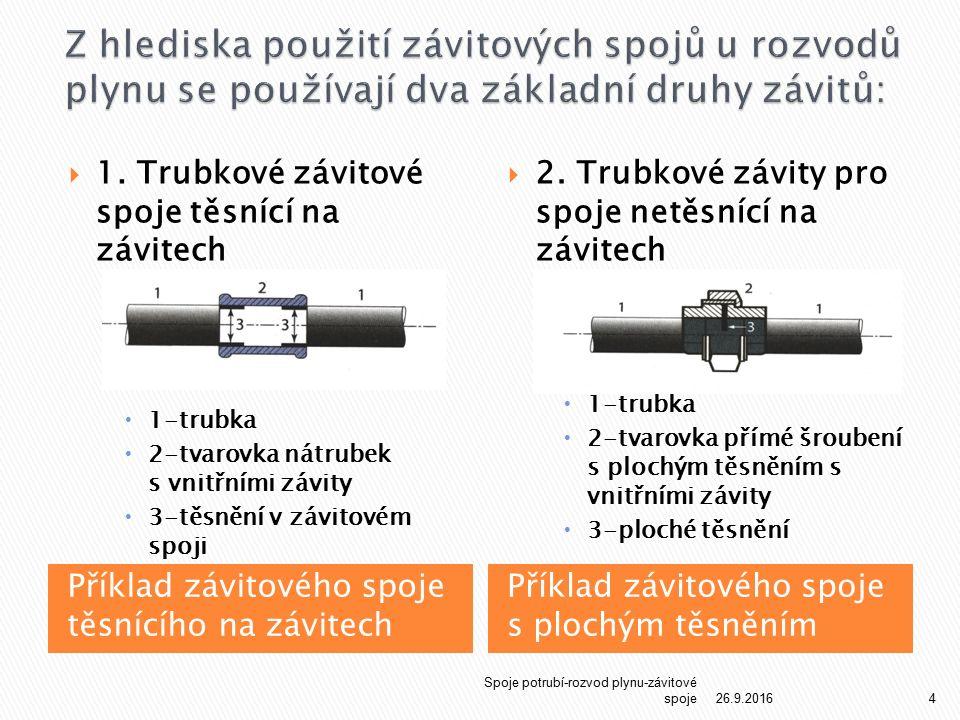  Pro závitové spoje pro rozvod plynu se používají trubkové závity pro spoje těsnící na závitech podle ČSN ISO 7-1.