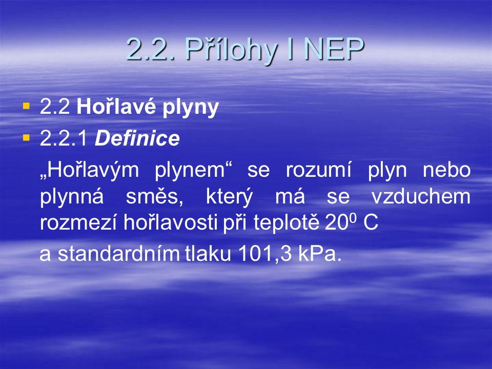 """2.2. Přílohy I NEP   2.2 Hořlavé plyny   2.2.1 Definice """"Hořlavým plynem"""" se rozumí plyn nebo plynná směs, který má se vzduchem rozmezí hořlavosti"""