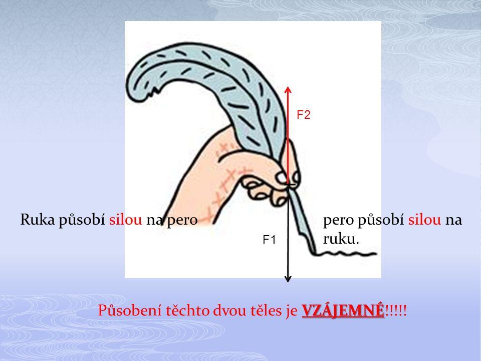 F1 F2 Ruka působí silou na peropero působí silou na ruku.