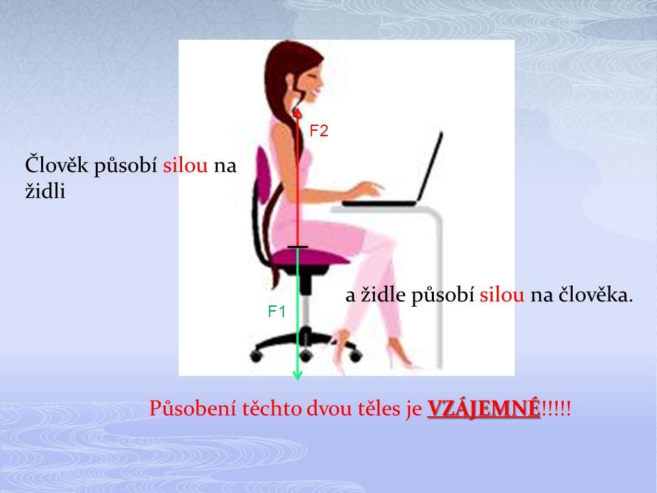 F2 F1 Člověk působí silou na židli a židle působí silou na člověka.