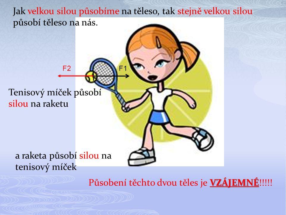 F2F1 Tenisový míček působí silou na raketu a raketa působí silou na tenisový míček VZÁJEMNÉ Působení těchto dvou těles je VZÁJEMNÉ!!!!.