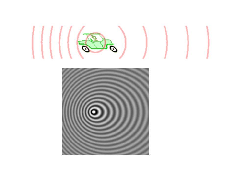 Dopplerův jev - animace