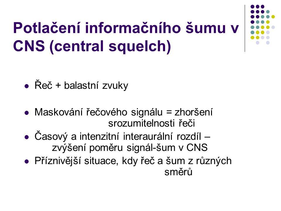 Potlačení informačního šumu v CNS (central squelch) Řeč + balastní zvuky Maskování řečového signálu = zhoršení srozumitelnosti řeči Časový a intenzitní interaurální rozdíl – zvýšení poměru signál-šum v CNS Příznivější situace, kdy řeč a šum z různých směrů