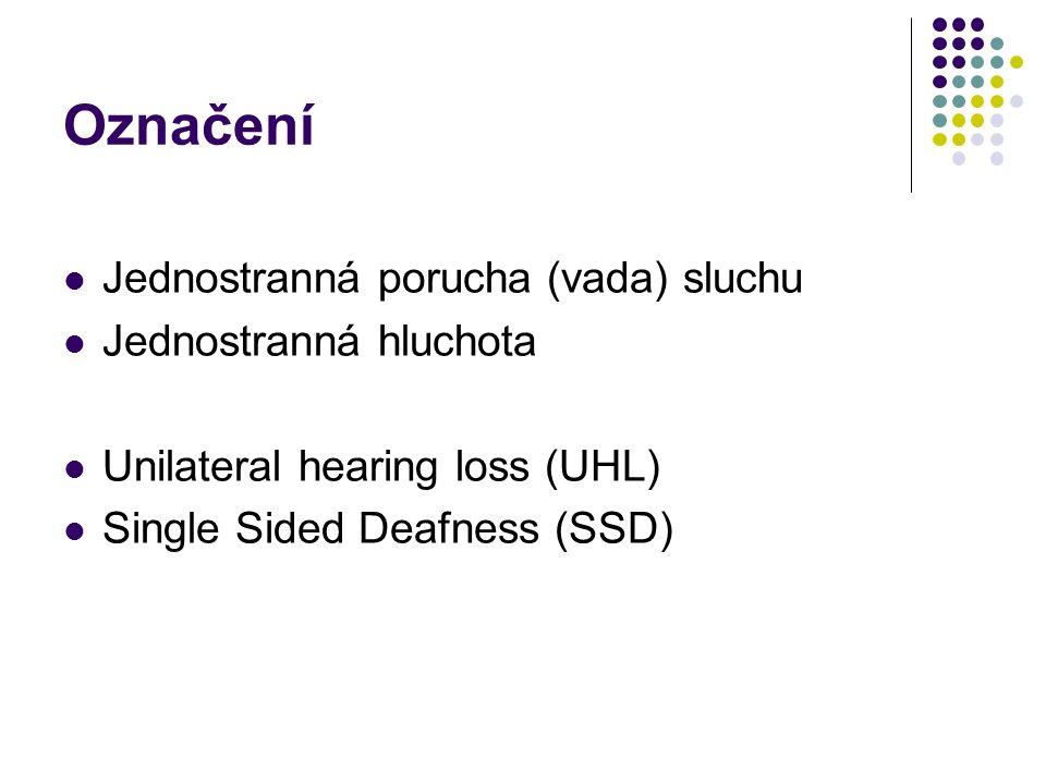 Označení Jednostranná porucha (vada) sluchu Jednostranná hluchota Unilateral hearing loss (UHL) Single Sided Deafness (SSD)