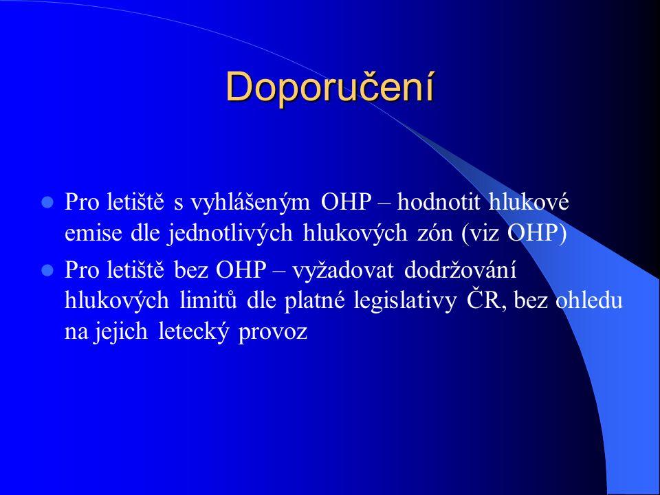 Doporučení Pro letiště s vyhlášeným OHP – hodnotit hlukové emise dle jednotlivých hlukových zón (viz OHP) Pro letiště bez OHP – vyžadovat dodržování hlukových limitů dle platné legislativy ČR, bez ohledu na jejich letecký provoz