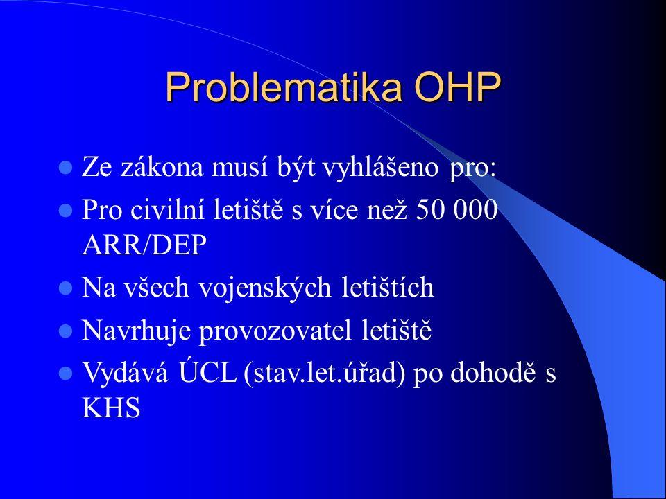 Problematika OHP Ze zákona musí být vyhlášeno pro: Pro civilní letiště s více než 50 000 ARR/DEP Na všech vojenských letištích Navrhuje provozovatel letiště Vydává ÚCL (stav.let.úřad) po dohodě s KHS
