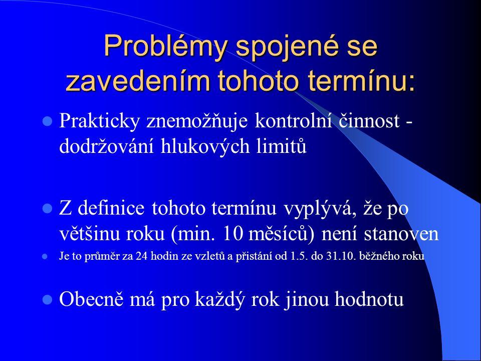 Problémy spojené se zavedením tohoto termínu: Prakticky znemožňuje kontrolní činnost - dodržování hlukových limitů Z definice tohoto termínu vyplývá, že po většinu roku (min.