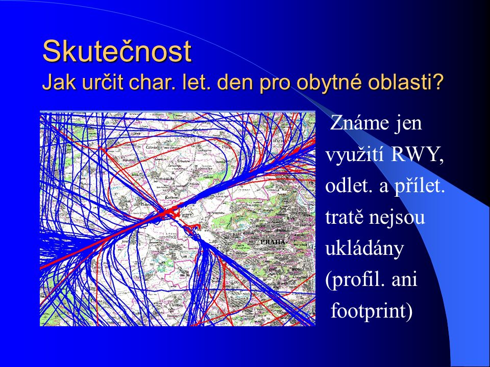 Skutečnost Jak určit char. let. den pro obytné oblasti.