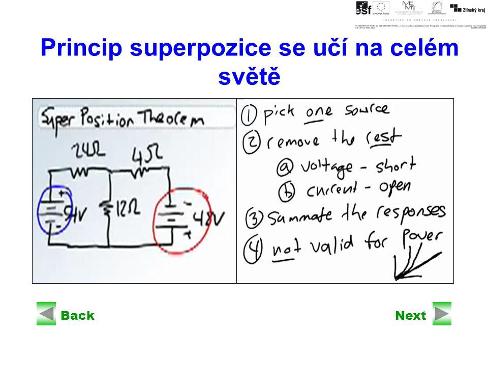 BackNext Princip superpozice se učí na celém světě