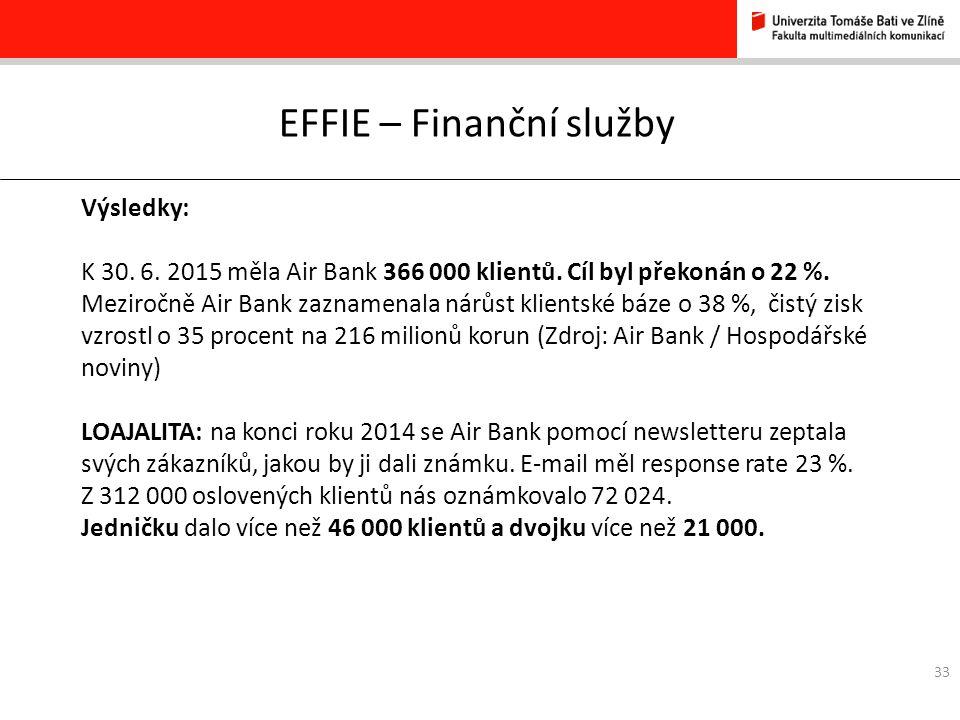 33 EFFIE – Finanční služby Výsledky: K 30. 6. 2015 měla Air Bank 366 000 klientů.