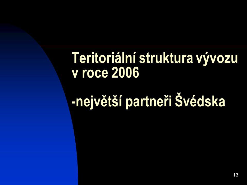 13 Teritoriální struktura vývozu v roce 2006 -největší partneři Švédska