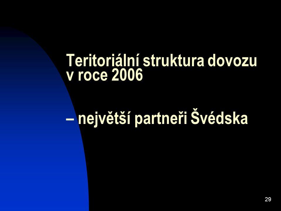29 Teritoriální struktura dovozu v roce 2006 – největší partneři Švédska