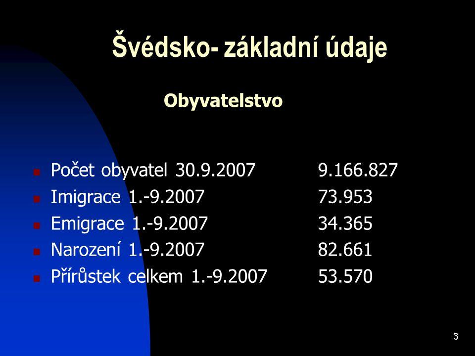 3 Švédsko- základní údaje Počet obyvatel 30.9.20079.166.827 Imigrace 1.-9.200773.953 Emigrace 1.-9.200734.365 Narození 1.-9.200782.661 Přírůstek celke