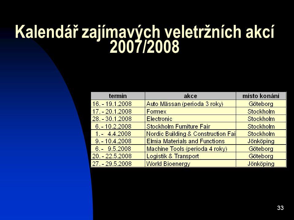 33 Kalendář zajímavých veletržních akcí 2007/2008