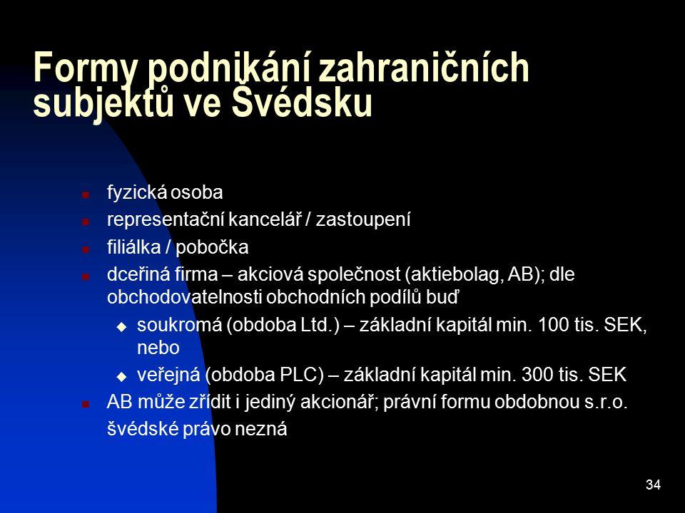34 Formy podnikání zahraničních subjektů ve Švédsku fyzická osoba representační kancelář / zastoupení filiálka / pobočka dceřiná firma – akciová spole
