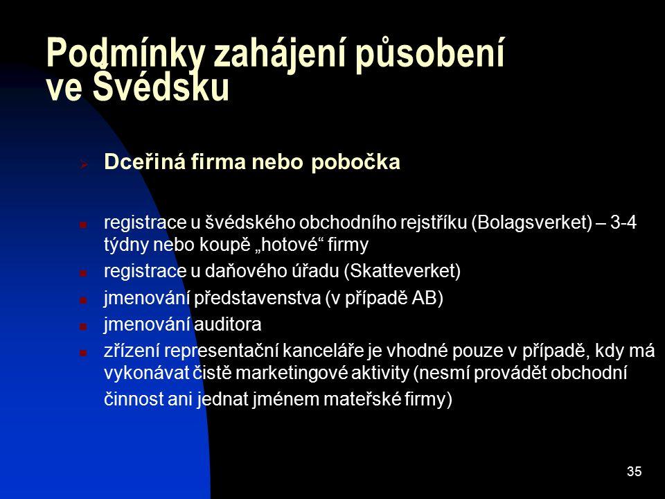 35 Podmínky zahájení působení ve Švédsku  Dceřiná firma nebo pobočka registrace u švédského obchodního rejstříku (Bolagsverket) – 3-4 týdny nebo koup