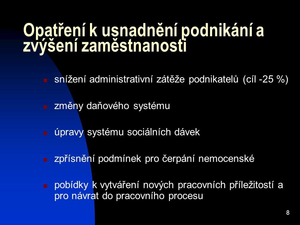 8 Opatření k usnadnění podnikání a zvýšení zaměstnanosti snížení administrativní zátěže podnikatelů (cíl -25 %) změny daňového systému úpravy systému
