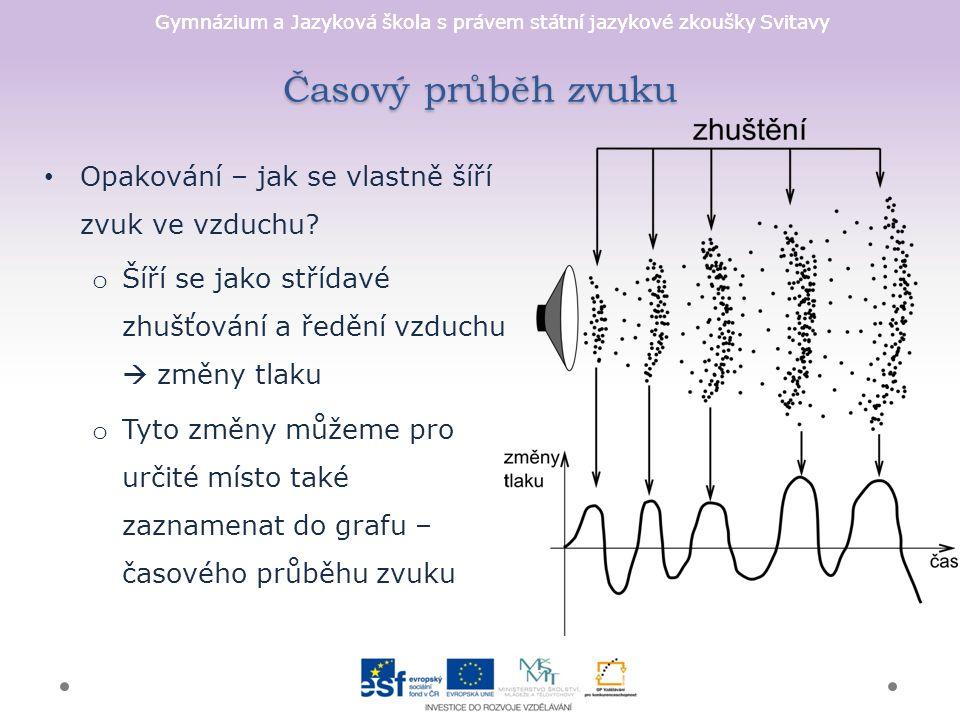 Gymnázium a Jazyková škola s právem státní jazykové zkoušky Svitavy Časový průběh zvuku Opakování – jak se vlastně šíří zvuk ve vzduchu.