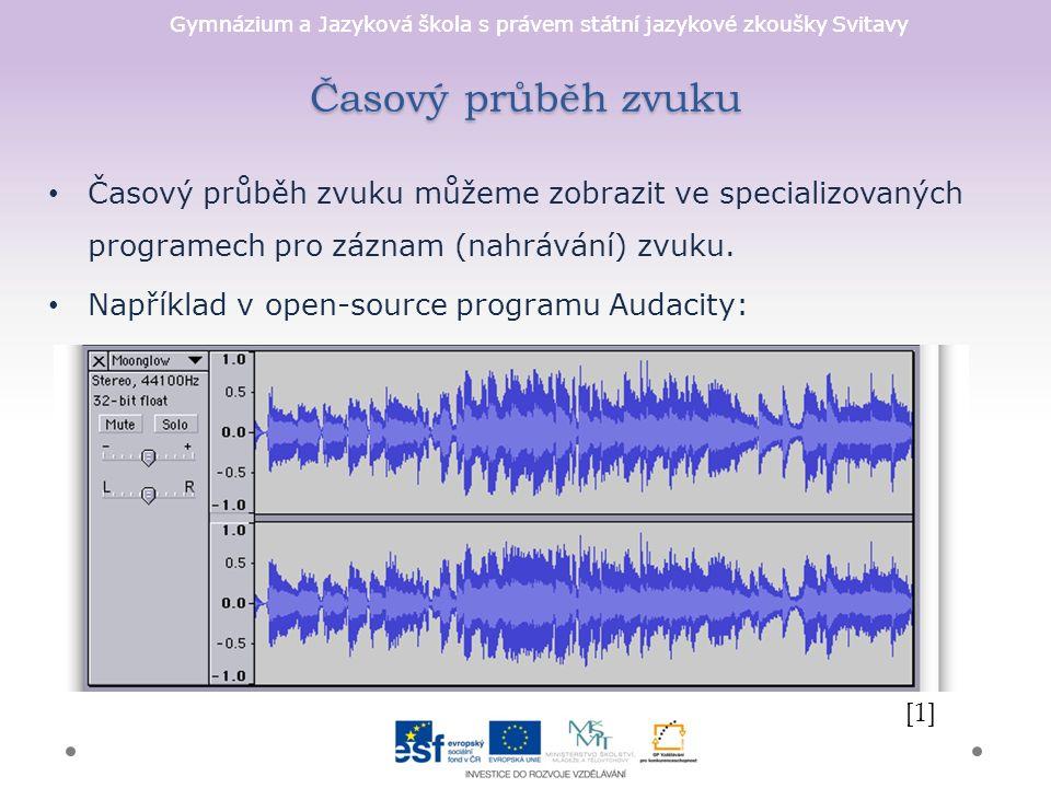 Gymnázium a Jazyková škola s právem státní jazykové zkoušky Svitavy Časový průběh zvuku Časový průběh zvuku můžeme zobrazit ve specializovaných programech pro záznam (nahrávání) zvuku.