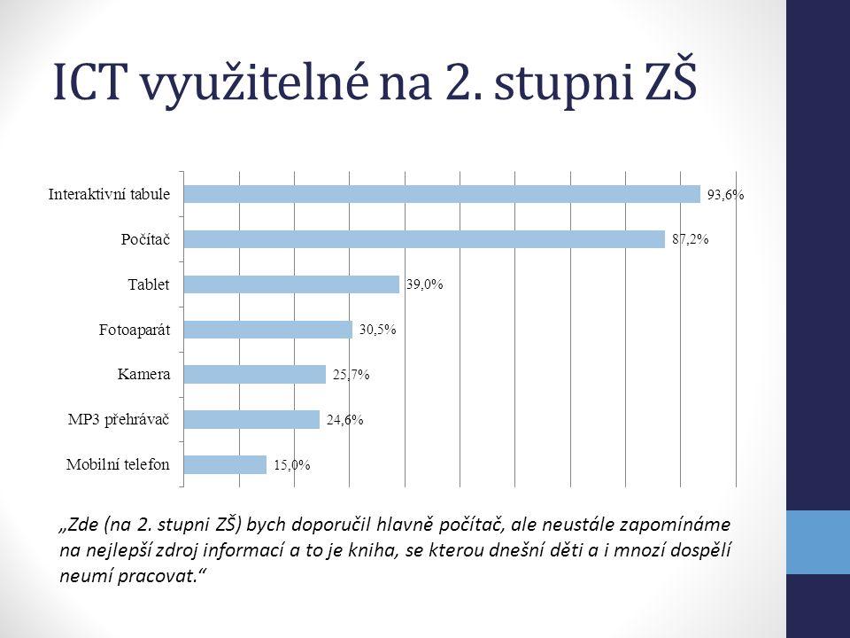 """ICT využitelné na 2. stupni ZŠ """"Zde (na 2."""
