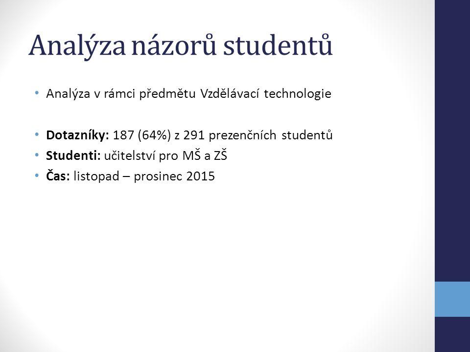 Analýza názorů studentů Analýza v rámci předmětu Vzdělávací technologie Dotazníky: 187 (64%) z 291 prezenčních studentů Studenti: učitelství pro MŠ a ZŠ Čas: listopad – prosinec 2015