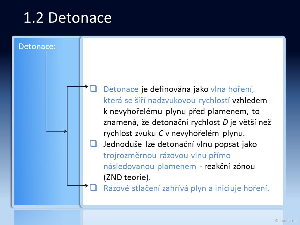 © IHAS 2011 1.2 Detonace  Detonace je definována jako vlna hoření, která se šíří nadzvukovou rychlostí vzhledem k nevyhořelému plynu před plamenem, to znamená, že detonační rychlost D je větší než rychlost zvuku C v nevyhořelém plynu.