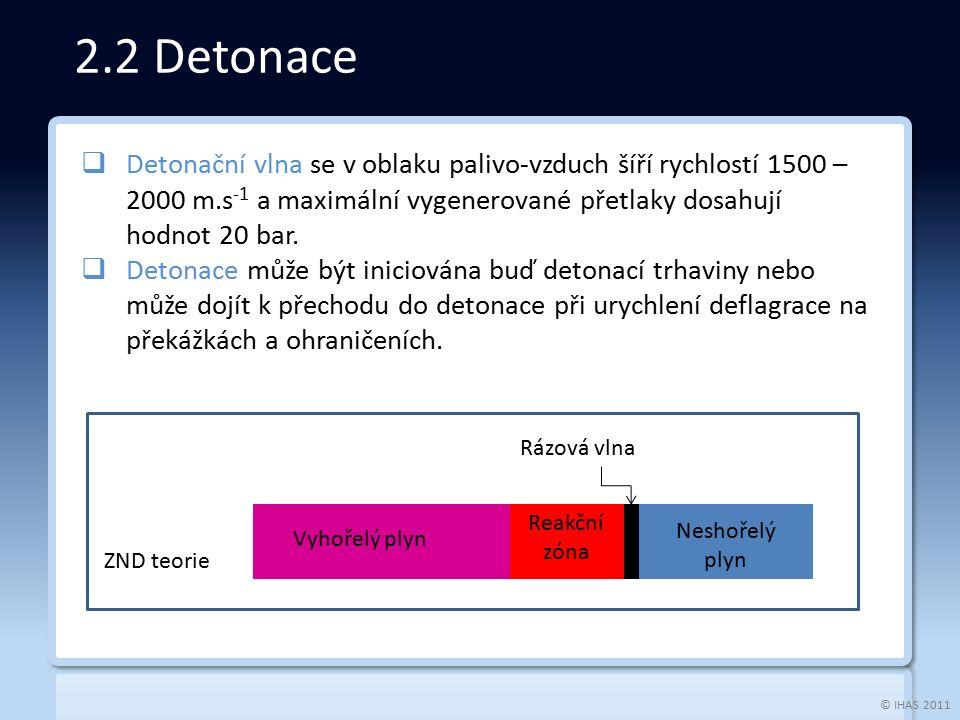 © IHAS 2011 2.2 Detonace  Detonační vlna se v oblaku palivo-vzduch šíří rychlostí 1500 – 2000 m.s -1 a maximální vygenerované přetlaky dosahují hodnot 20 bar.