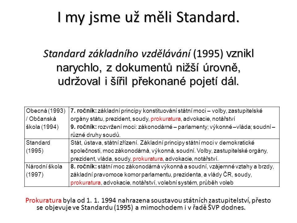 I my jsme už měli Standard.