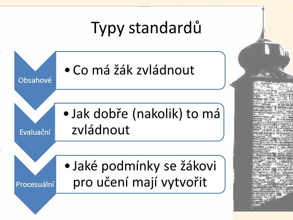 Typy standardů Obsahové Co má žák zvládnout Evaluační Jak dobře (nakolik) to má zvládnout Procesuální Jaké podmínky se žákovi pro učení mají vytvořit