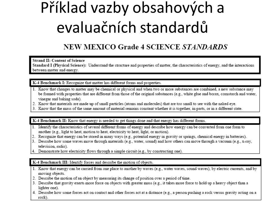 Příklad vazby standardů Obsahový standard I.