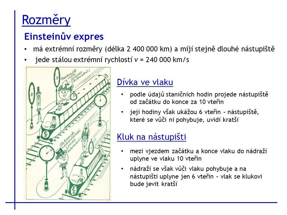 Rozměry Dívka ve vlaku podle údajů staničních hodin projede nástupiště od začátku do konce za 10 vteřin její hodiny však ukážou 6 vteřin – nástupiště, které se vůči ní pohybuje, uvidí kratší Einsteinův expres má extrémní rozměry (délka 2 400 000 km) a míjí stejně dlouhé nástupiště jede stálou extrémní rychlostí v = 240 000 km/s Kluk na nástupišti mezi vjezdem začátku a konce vlaku do nádraží uplyne ve vlaku 10 vteřin nádraží se však vůči vlaku pohybuje a na nástupišti uplyne jen 6 vteřin – vlak se klukovi bude jevit kratší