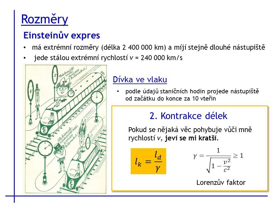 Rozměry Dívka ve vlaku podle údajů staničních hodin projede nástupiště od začátku do konce za 10 vteřin její hodiny však ukážou 6 vteřin – nástupiště, které se vůči ní pohybuje, uvidí kratší Kluk na nástupišti Einsteinův expres má extrémní rozměry (délka 2 400 000 km) a míjí stejně dlouhé nástupiště jede stálou extrémní rychlostí v = 240 000 km/s mezi vjezdem začátku a konce vlaku do nádraží uplyne ve vlaku 10 vteřin nádraží se však vůči vlaku pohybuje a na nástupišti uplyne jen 6 vteřin – vlak se klukovi bude jevit kratší 2.