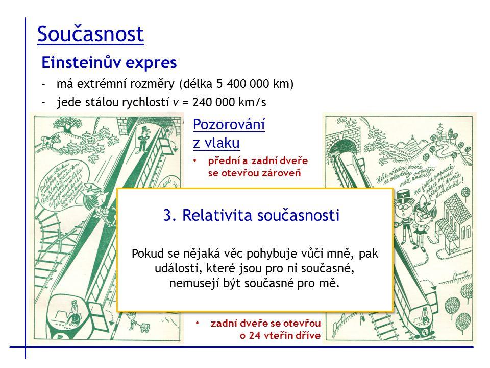 Současnost Einsteinův expres -má extrémní rozměry (délka 5 400 000 km) -jede stálou rychlostí v = 240 000 km/s Pozorování z vlaku přední a zadní dveře se otevřou zároveň Pozorování z nástupiště vlak je kratší, měří jen 3 240 000 km k zadním dveřím světlo dolétne za 3 vteřiny k předním dveřím dolétne za 27 vteřin zadní dveře se otevřou o 24 vteřin dříve 3.