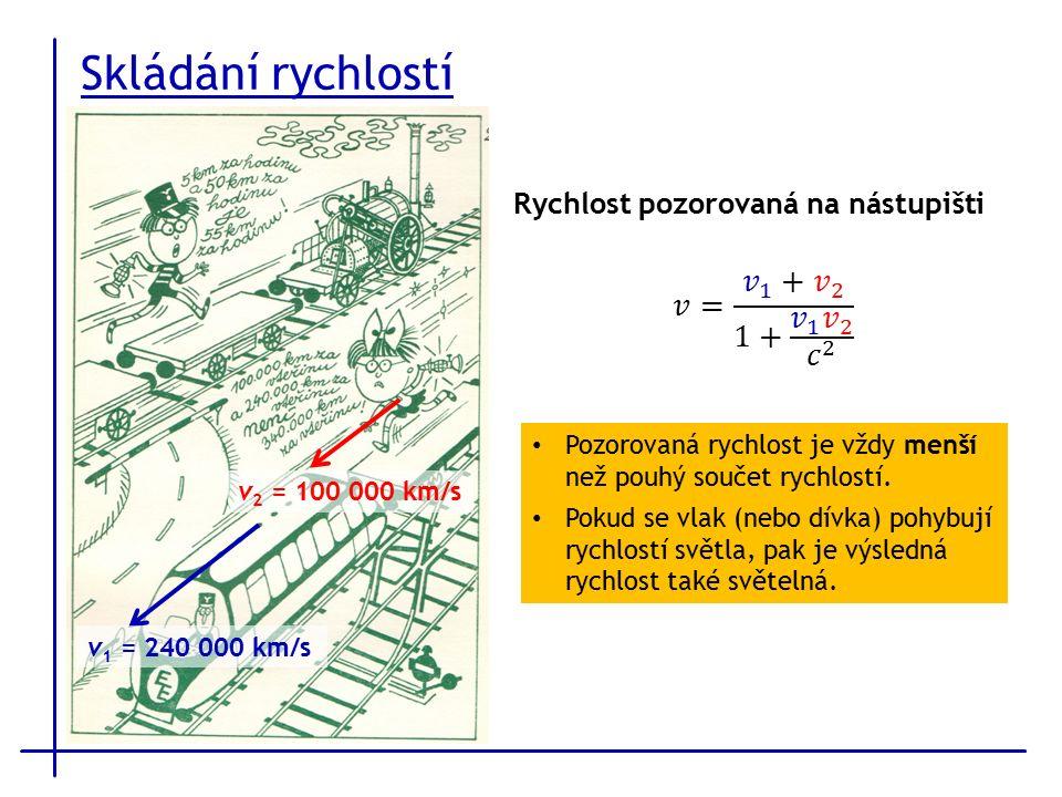 Skládání rychlostí Rychlost pozorovaná na nástupišti Pozorovaná rychlost je vždy menší než pouhý součet rychlostí.