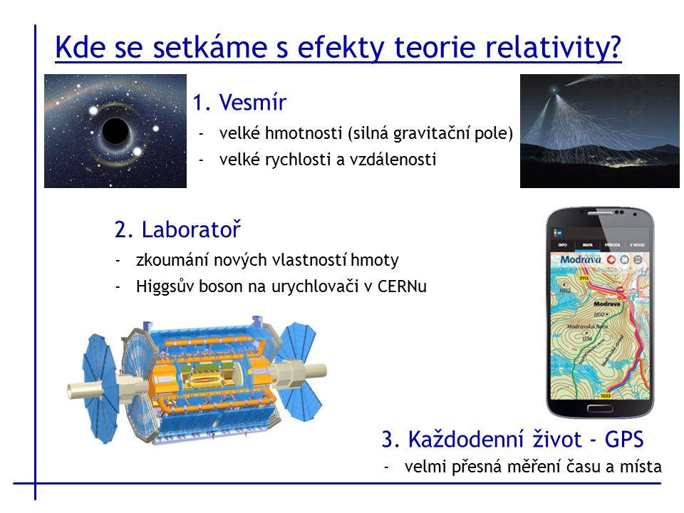 Kde se setkáme s efekty teorie relativity. 1. Vesmír 3.