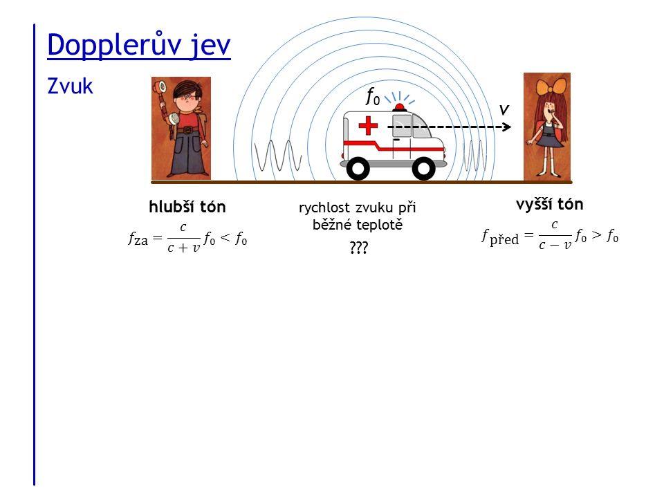 Dopplerův jev Zvuk v rychlost zvuku při běžné teplotě f0f0