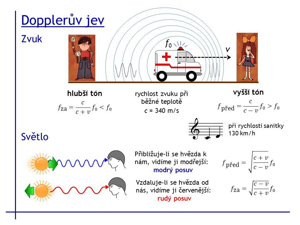 Dopplerův jev Zvuk v rychlost zvuku při běžné teplotě f0f0 Světlo Přibližuje-li se hvězda k nám, vidíme ji modřejší: modrý posuv Vzdaluje-li se hvězda od nás, vidíme ji červenější: rudý posuv při rychlosti sanitky 130 km/h c = 340 m/s