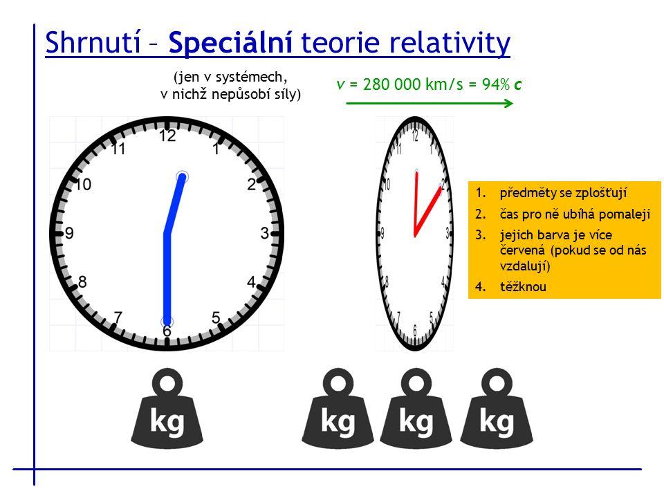 Shrnutí – Speciální teorie relativity (jen v systémech, v nichž nepůsobí síly) v = 280 000 km/s = 94% c 1.předměty se zplošťují 2.čas pro ně ubíhá pomaleji 3.jejich barva je více červená (pokud se od nás vzdalují) 4.těžknou