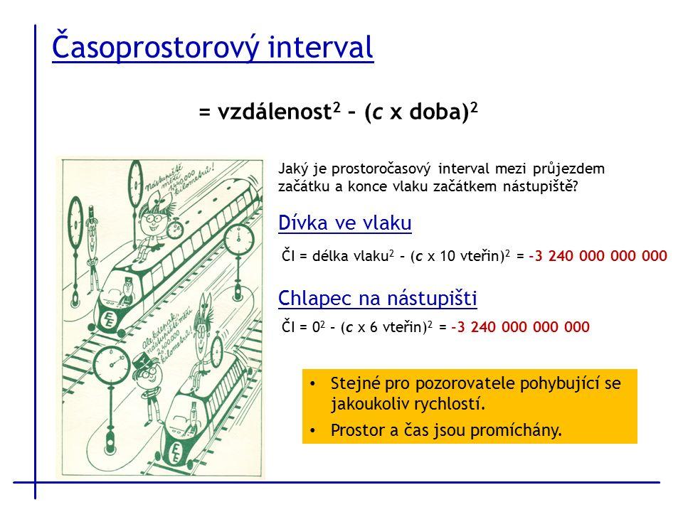 Časoprostorový interval = vzdálenost 2 – (c x doba) 2 Stejné pro pozorovatele pohybující se jakoukoliv rychlostí.