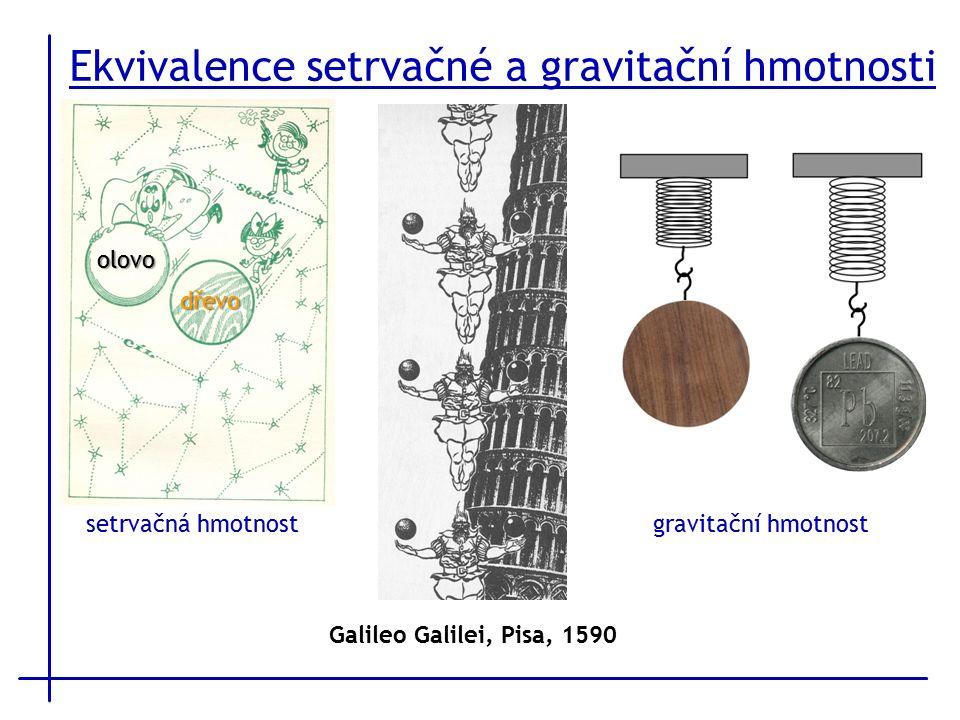 Ekvivalence setrvačné a gravitační hmotnosti setrvačná hmotnost olovo dřevo gravitační hmotnost Galileo Galilei, Pisa, 1590