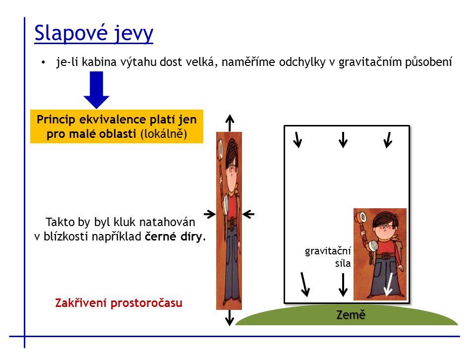 Slapové jevy F F Země gravitační síla je-li kabina výtahu dost velká, naměříme odchylky v gravitačním působení Princip ekvivalence platí jen pro malé oblasti (lokálně) Zakřivení prostoročasu Takto by byl kluk natahován v blízkosti například černé díry.