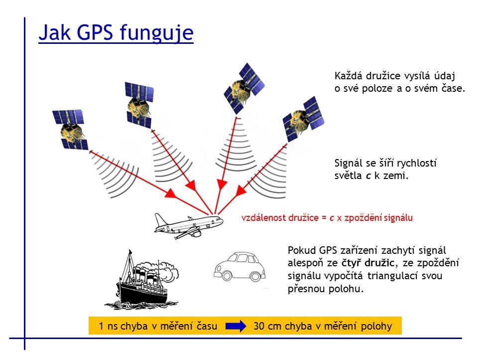 Jak GPS funguje Každá družice vysílá údaj o své poloze a o svém čase.
