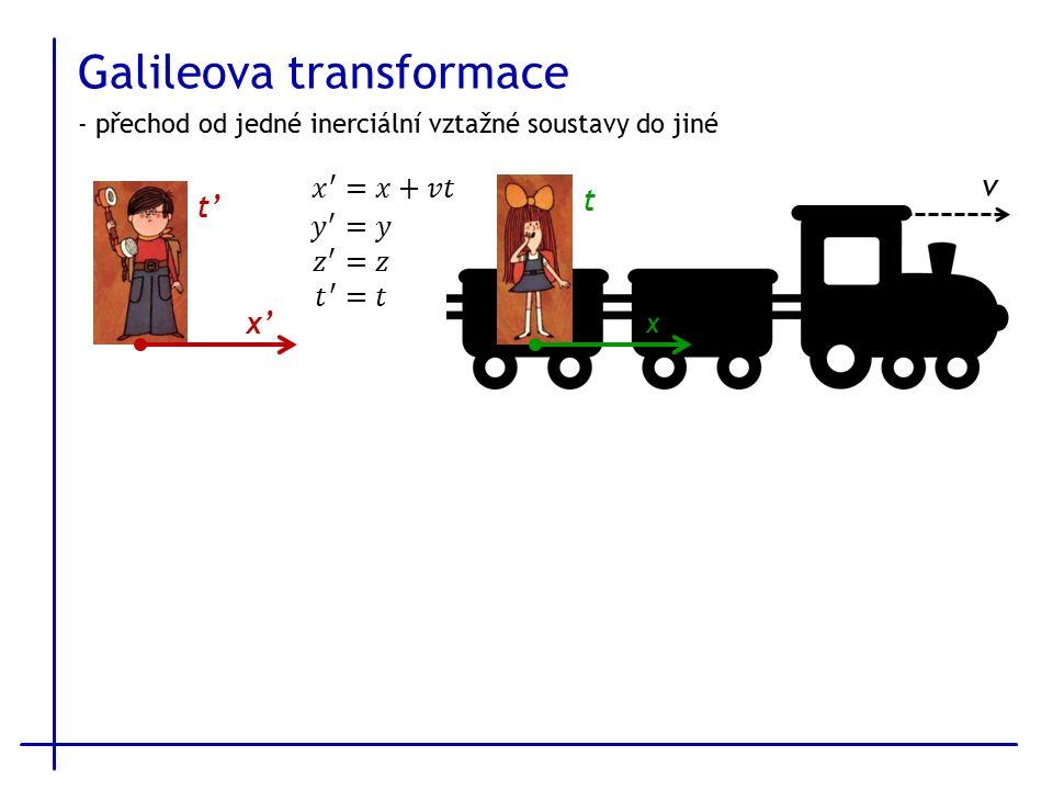 Galileova transformace - přechod od jedné inerciální vztažné soustavy do jiné x x'x' t' t v