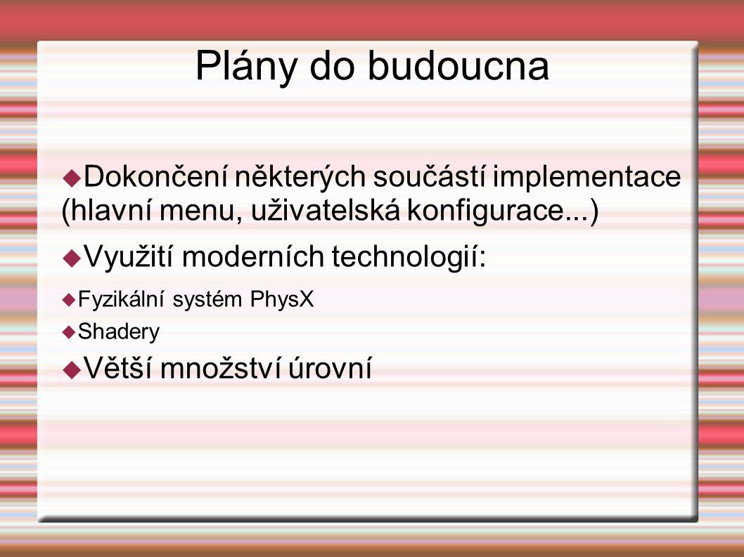 Plány do budoucna  Dokončení některých součástí implementace (hlavní menu, uživatelská konfigurace...)  Využití moderních technologií:  Fyzikální systém PhysX  Shadery  Větší množství úrovní