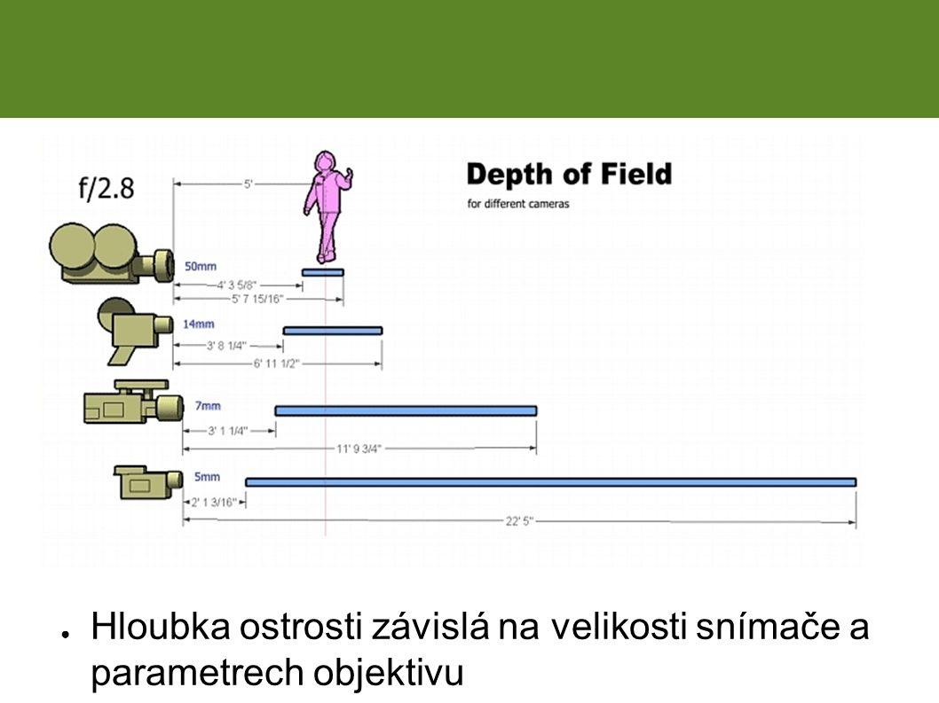 ● Hloubka ostrosti závislá na velikosti snímače a parametrech objektivu Objektiv kamery