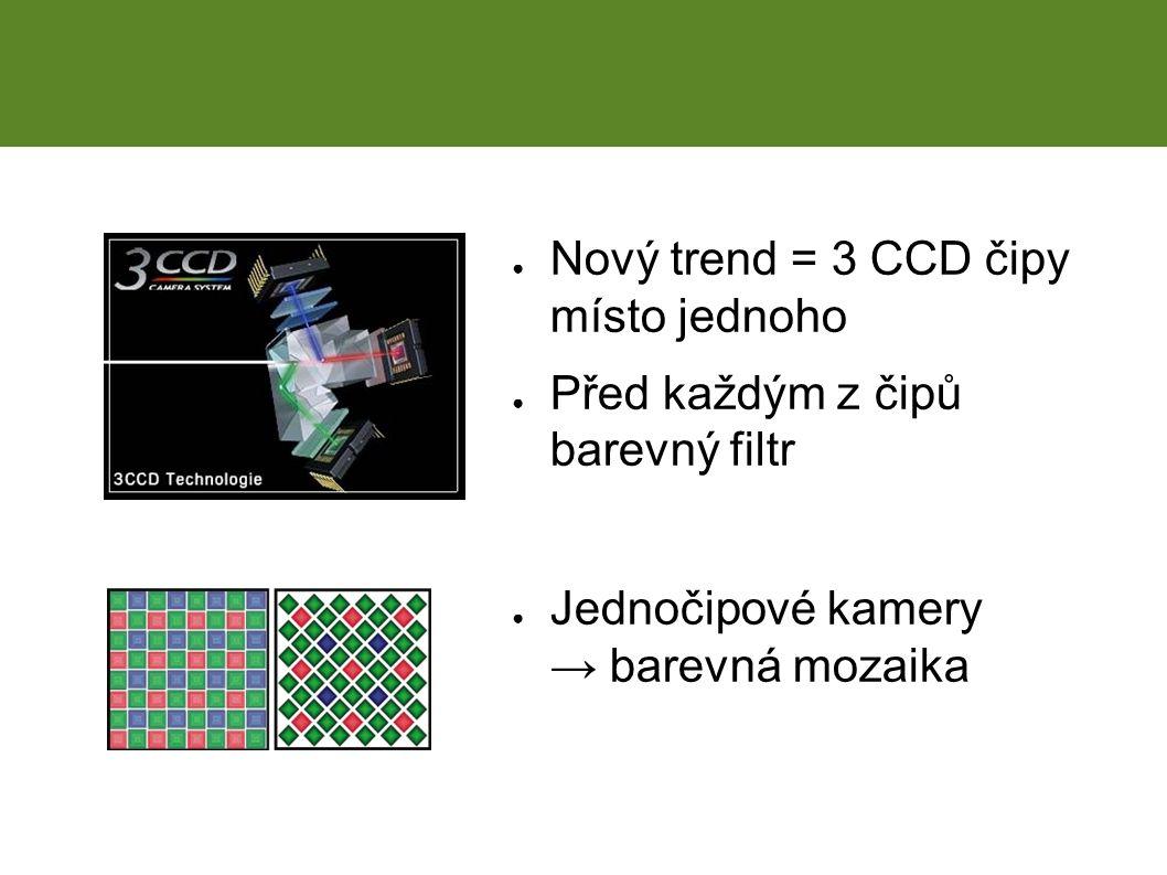 ● Jednočipové kamery → barevná mozaika Snímací čip ● Nový trend = 3 CCD čipy místo jednoho ● Před každým z čipů barevný filtr
