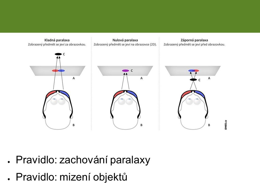 3D zobrazení ● Pravidlo: zachování paralaxy ● Pravidlo: mizení objektů